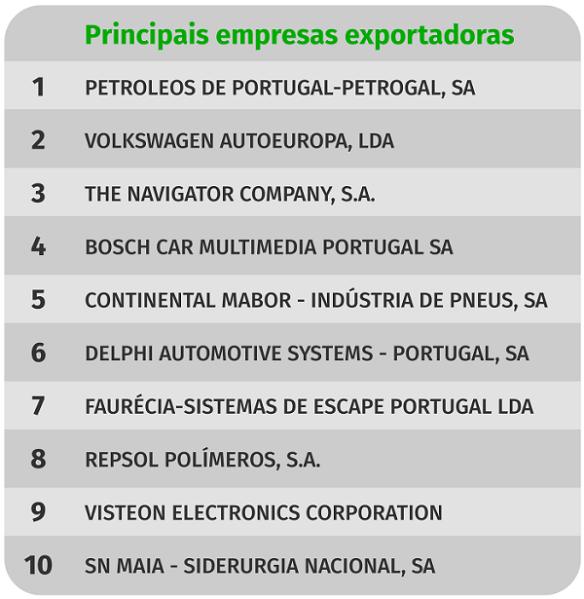 tabela-empresas-mais-exportadoras.png